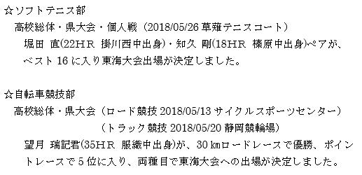 速報 東海大会出場!!